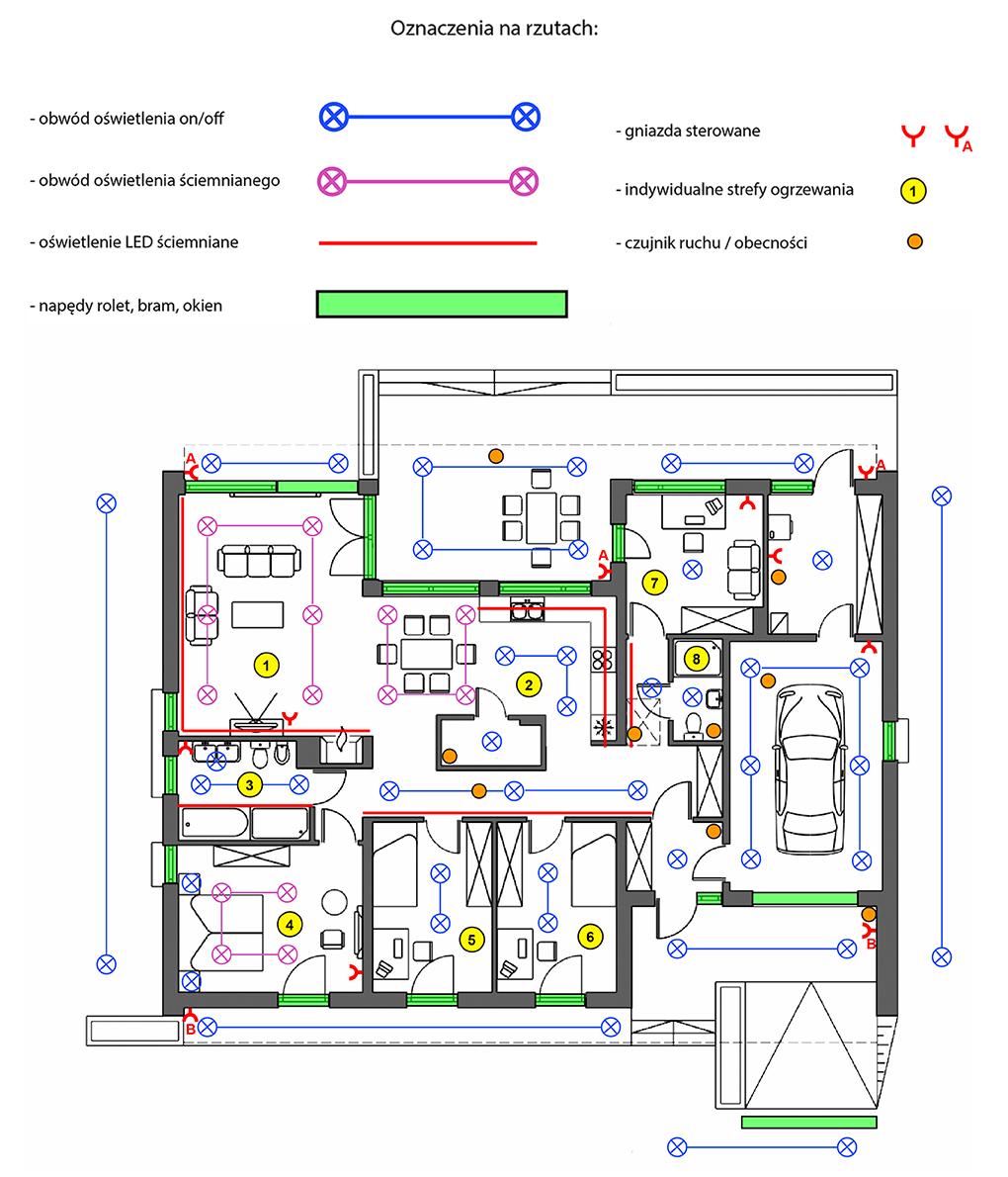 Dom na sprzedaż - Szamotuły - Plan inteligentnego domu